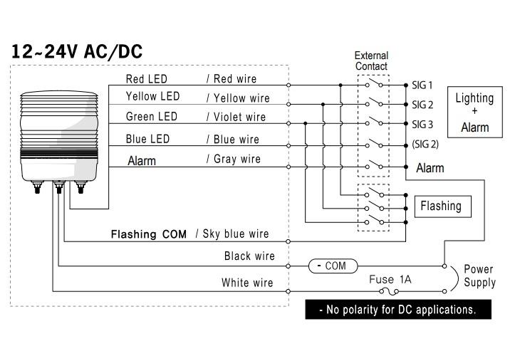 Green Flat Head Type 8mm Panel Hole 110V AC High Intensity LED Indicator H08F-10G
