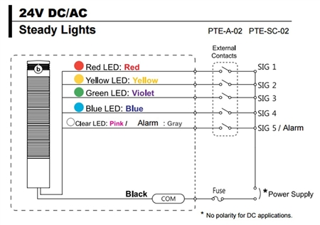 Stack Light Wiring Diagram 7k Schwabenschamanen De