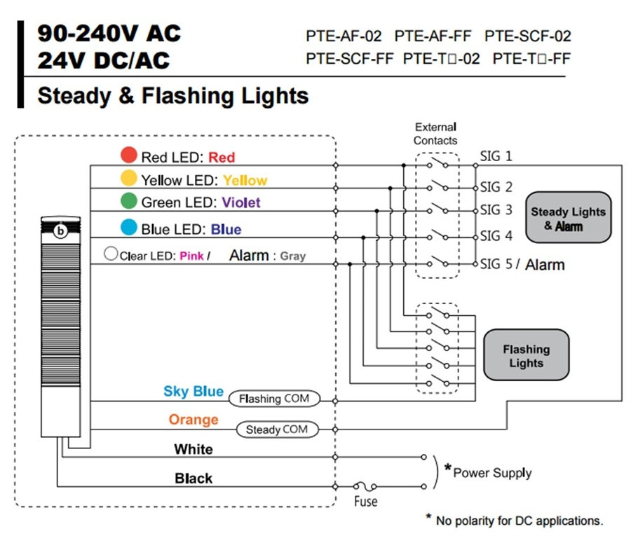 Menics PTE-AF-402-RYGB-B 4 Stack LED Tower Light, Pole Mount, 24VProducts For Automation