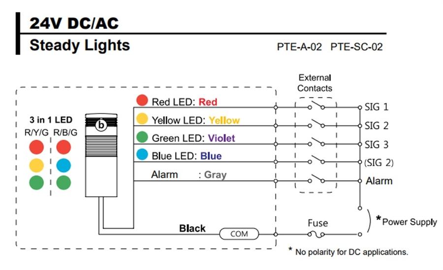 menics ptm a 102 ryg b 1 stack led tower light, pole mount, 24v Light Diagram Stack Wiring Sl7-Cb menics