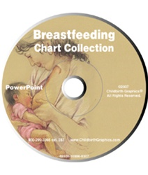 Breastfeeding Chart CollectionPowerPoint