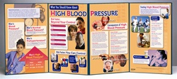 What You Should Know About HighBlood Pressure Folding Display