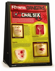 The Potential Dangers Of OralSex 3-D Display