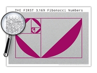 The Three-Thousand Fibonacci Numbers Poster - More Than One Million Digits - Optional Magnifier - Many Colors - 19 x 13 Inches