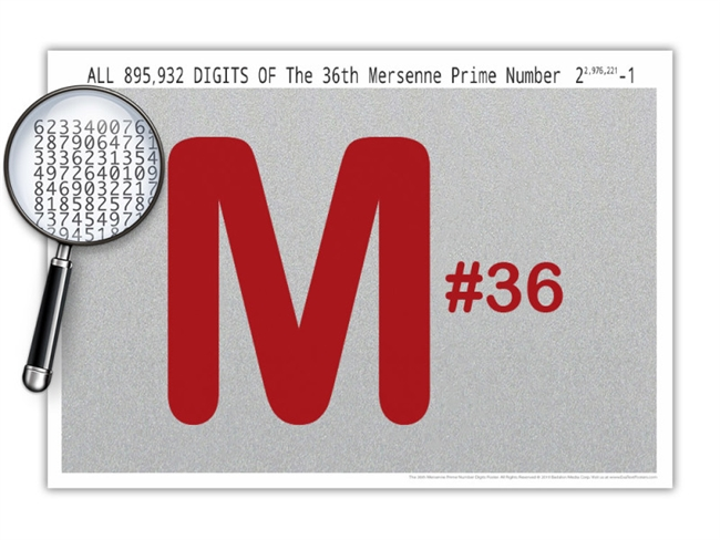 The 36th Mersenne Prime Number Digits Poster - Almost One Million Digits - Optional Magnifier - Many Colors - 19 x 13 Inches