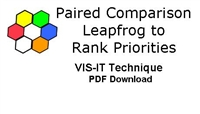 The VIS-IT™ Paired Comparison Technique to Rank Priorities