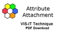 The VIS-IT™ Attribute Attachment Technique