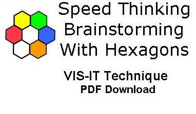 The VIS-IT™ Speed Thinking Brainstorming Technique