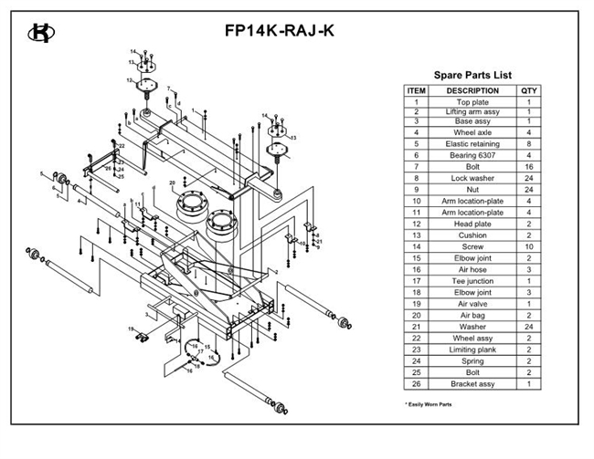 Fp14k Raj Rolling Air Jack Parts Breakdown Diagrams Of