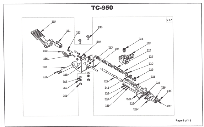 Tc 950 Parts Breakdown Red Machine Diagrams Of Wheel