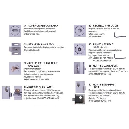 18 x 24 Cendrex AHD General Purpose Access Door With Lock /& Key