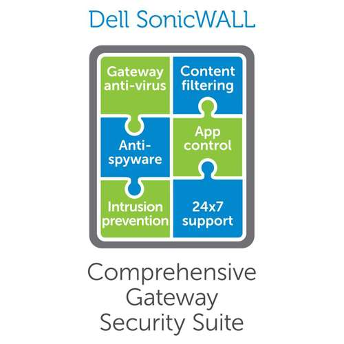 01-SSC-0688 Comprehensive Gateway Security Suite Bundle For SonicWALL Soho  Series 1Yr
