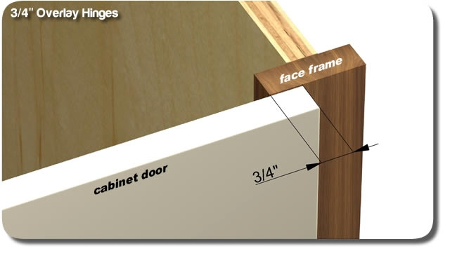 Overlay Cabinet Door Hinges