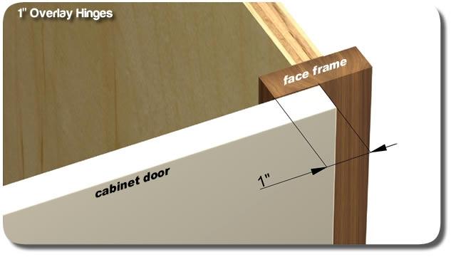 Attirant Barker Door