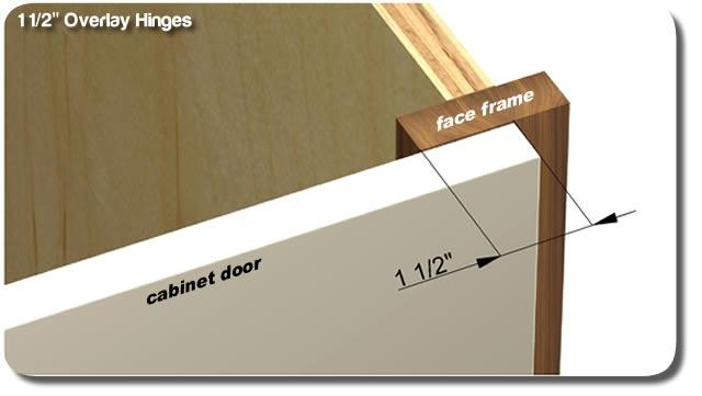 Overlay Cabinet Door Hinges