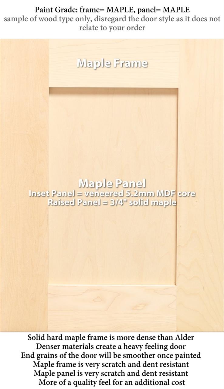 Philadelphia Unfinished Cabinet Doors Inset Panel