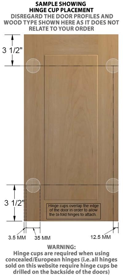 New Cabinet Door Construction Types