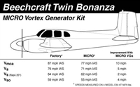 Beechcraft Twin Bonanza Micro Vortex Generators