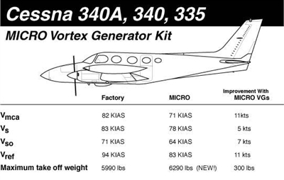 361 likewise Egt Probe also David Clark Pro Xa Headset additionally Pa 89 A20 furthermore Cessna 340 340a 335. on robinson helicopter engine