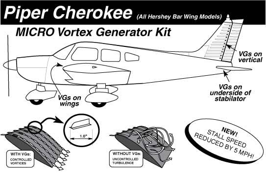 Piper Cherokee, all Hershey Bar wing models Micro Aero Dynamics Aircraft  Vortex Generators