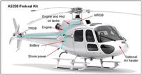 Tanis Heli-Preheat Kit Bell 206 Rolls Royce (Allison) Engine 115V