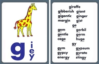 Alphabet & Single Vowel Wall Cards