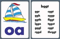 Consonant & Vowel Combination Wall Cards