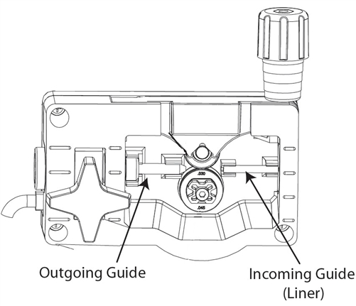Lincoln Electric Incoming/Outgoing Wire Guide Kit KP2530-1