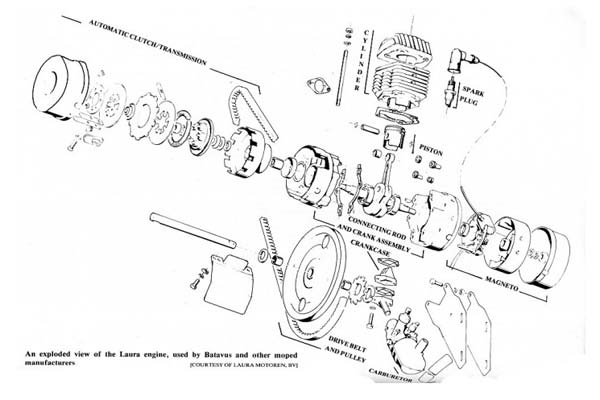 free batavus laura m48 moped engine diagram manual rh lucky2strokes com
