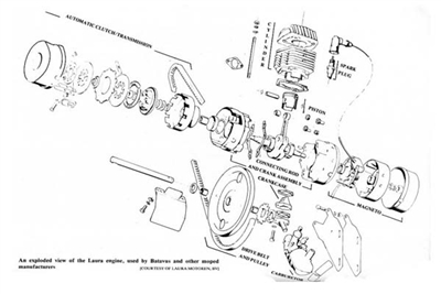 Free Batavus Laura m48 Moped Engine Diagram Manual