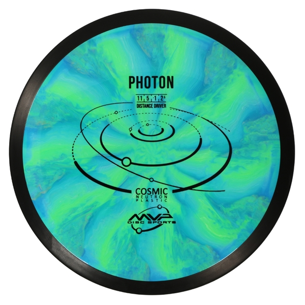 MVP Cosmic Neutron Photon