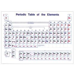 Periodic Table Poster - Clear