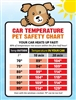 Car Temperature Safety Guide Sticker - Made in the USA