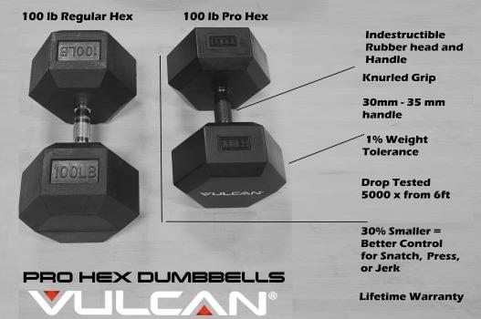 Buy Pro Hex Rubber Dumbbells   Vulcan Strength