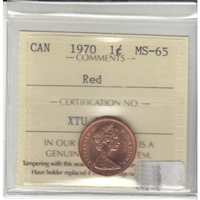 1970 Canada 1-cent ICCS Certified MS-65 Red
