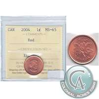 2004 Canada 1-cent ICCS Certified MS-65 Red