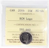 2006 Canada RCM Logo 10-cent ICCS Certified MS-66