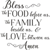 Bless the FOOD before us,