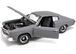 FAST AND FURIOUS DOM'S 1970 CHEVROLET CHEVELLE SS 1/24 MODEL PRIMER GREY