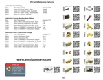 Quick Reference Guide EP0 parts 5-8mm