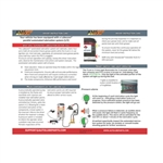 Driver instruction card for Hiab Crane / Cargotec
