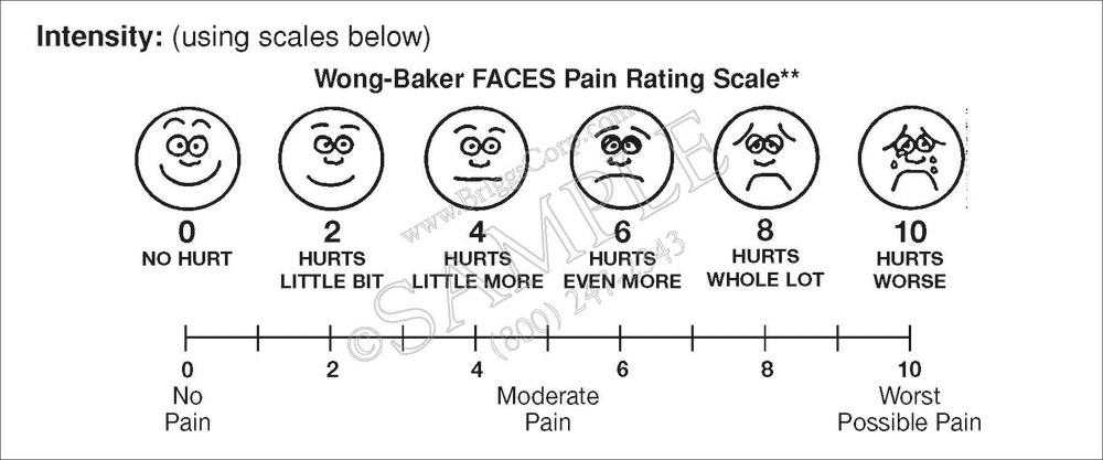 Faces Pain Scale