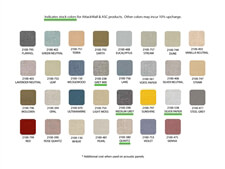Guilford Fabric Options