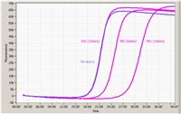 5,000u Thermodesulfatator indicus exo- LF DNA polymerase @ 8u/μl