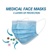 50X CE Certified Disposable Face Masks 3-Layer Medical Sanitary Surgical Masks Anti-Dust Anti-Virus Breathable Face Mouth Masks