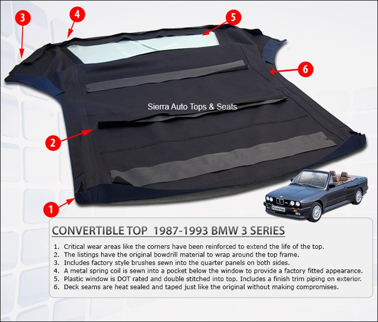 BMW 3-Series 1987-1993 Convertible Top, Stayfast, Plastic