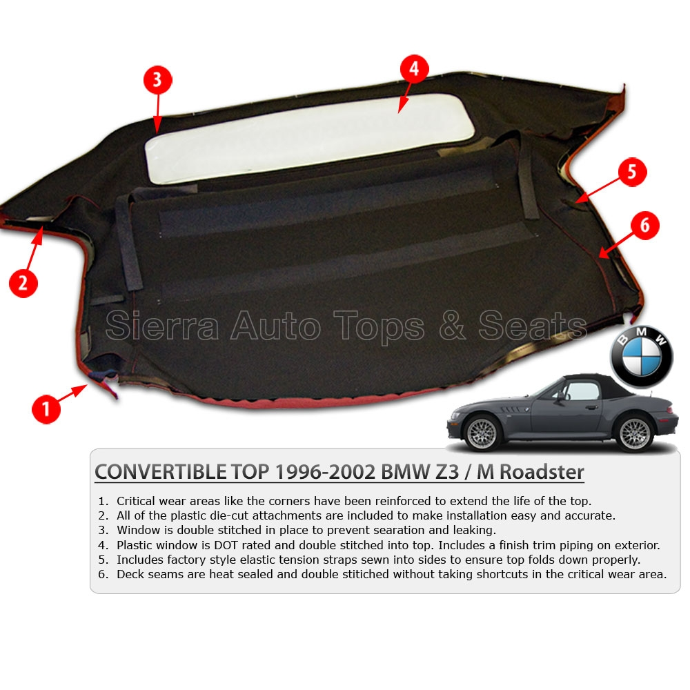 amazoncom bmw z3 convertible top. Amazoncom Bmw Z3 Convertible Top. Material: Haartz Stayfast Cloth Top E