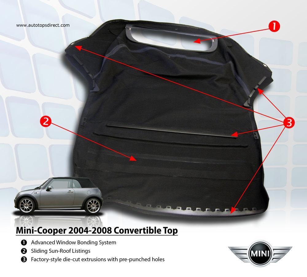 Mini Cooper Convertible Top (2004-2008)