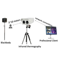 UNV 2MP Thermographic Fever Screening System