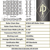 API Certified Oil Rig Ready #120-5 Five Strand Cottered Roller Chain